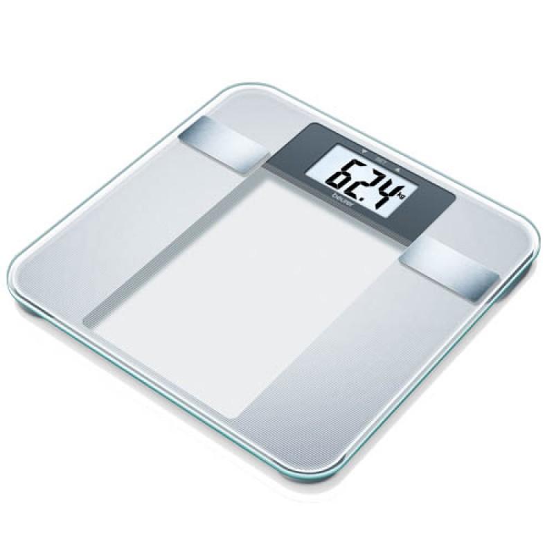 про весы картинки более