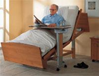 Медицинские кровати с электроприводом для дома